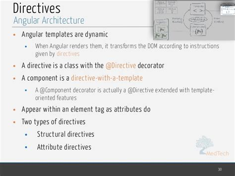 angular directive dynamic template choice image