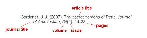 in article text journal citation