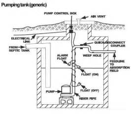 sewage wiring diagram get free image about wiring diagram