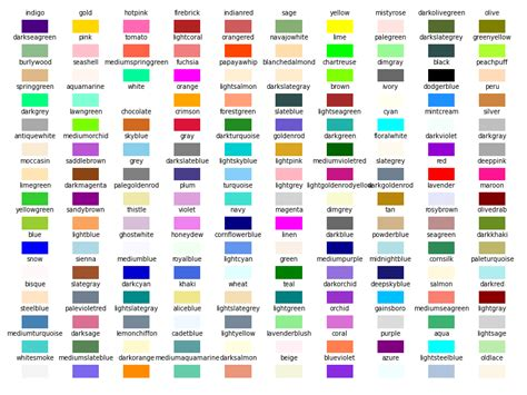 unique colors names 15 best names of styles home decor design 101 how to