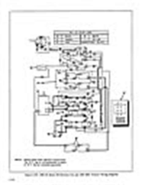 1965 harley davidson golf cart wiring diagram get free