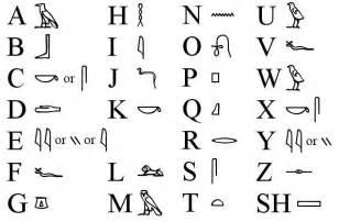 Egyptian symbolsancient hieroglyphs hieroglyphs worksheets egyptian
