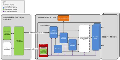 visio error 1416 nutaq adp software goes open fmc and the installation of