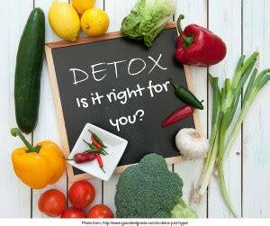 Which Detox Diet Is Right For Me Quiz by Is A Detox Diet Right For You Dr Lewis