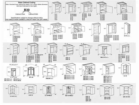 graphic standards for architectural cabinetry life of an awi cabinet construction standards digitalstudiosweb com
