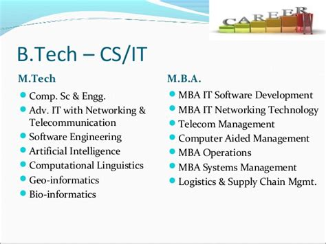 Mba In Networking Infrastructure Management by Career Options After Be B Tech