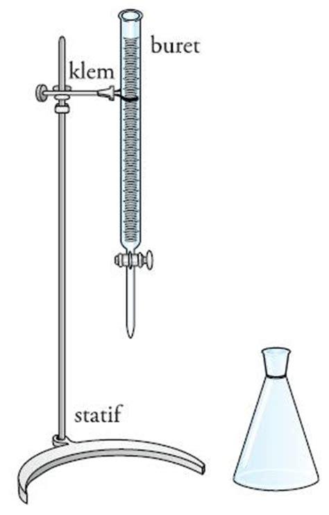 Harga Pipet Gondok 5 Ml jenis dan metode titrasi cara melakukan yang baik dan