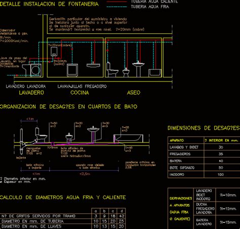 kitchen plumbing dwg detail for autocad � designs cad
