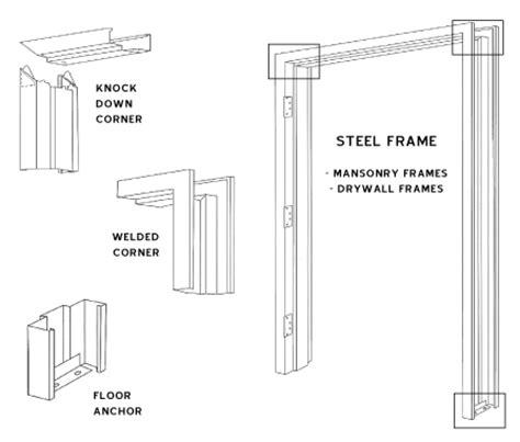 roll up gestell swing doors and frames best roll up door inc