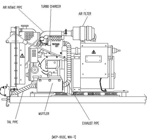 wiring schematic for onan 19 9 engine wiring diagram odicis