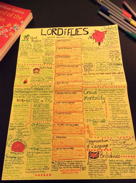 lord of the flies vs macbeth themes 1000 images about all things british literature on