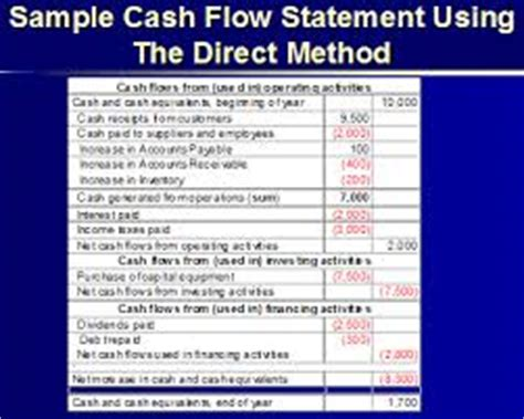 cash flow statement format ts grewal critical financial statements assignment point