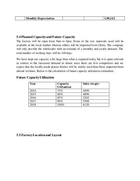 Credit Repair Business Plan Pdf Recommendation Letter Template Business Plan Ideas 227309873328 Sle Business