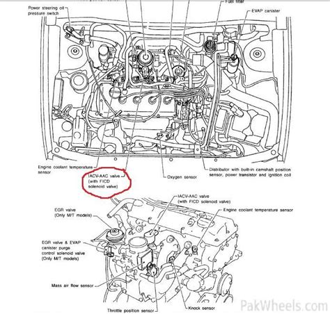 wiring diagram nissan ga15 engine wiring diagram