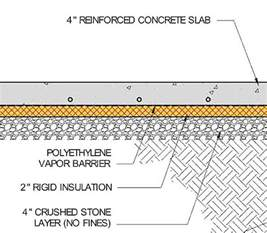 What Is Blinding In Research Polyethylene Under Concrete Slabs Greenbuildingadvisor Com