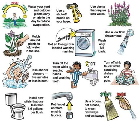 how to save up for a house save water save the earth