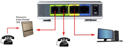 Linksys Spa3102 spa3102 and phone via pstn cisco support community