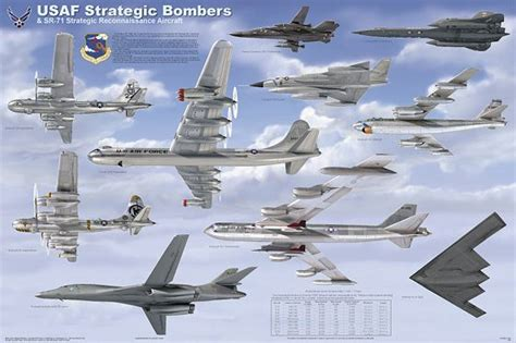 Bomber Us Army X us jet bomber bombers from 1917 on as they addressed national strategy and security
