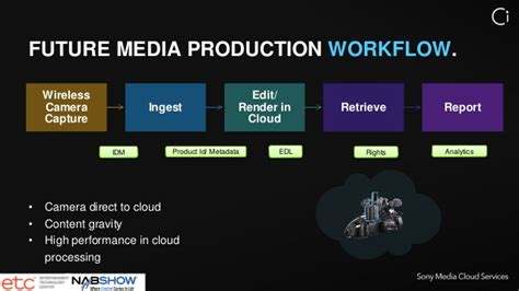 cloud based workflow software cloud based workflow management 28 images cloud based