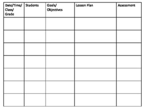 Inclusion Lesson Plan Template Lesson Plan Template For Special Education Inclusion Teachers By Heather Webb