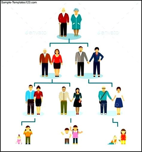 flat family tree template for mac sle templates