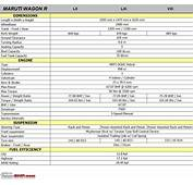 Maruti Wagon R  Technical Specifications &amp Feature List
