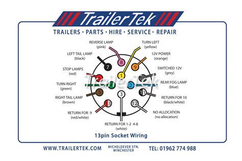 13 pin socket and rubber seal trailertek