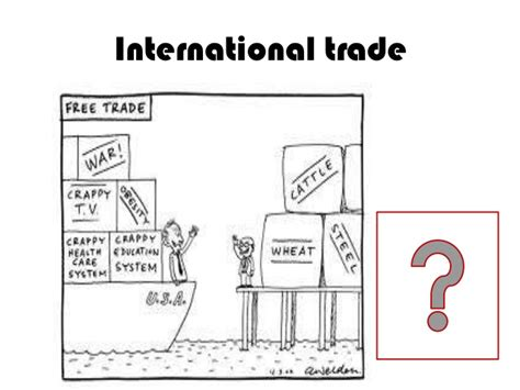International Trade Theories Mba Notes by International Trade Theory