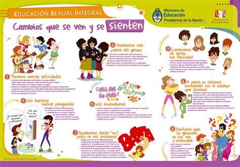 imagenes educativas de sexualidad im 225 genes educaci 243 n sexual preescolar primaria y