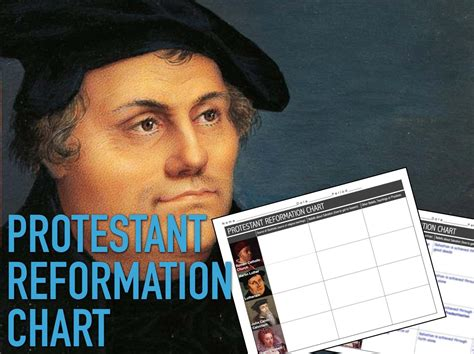protestant reformation chart renaissance and reformation world history tpt store