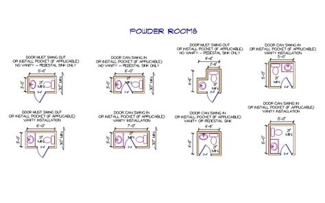 minimum door width for bathroom minimum size requirements for powder rooms is simple