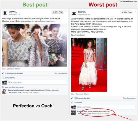 5 But Great Posts On Antb by Luxury Brands On Analyzing Best And Worst