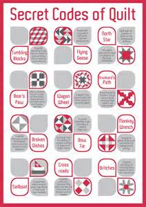 underground railroad quilt codes meanings