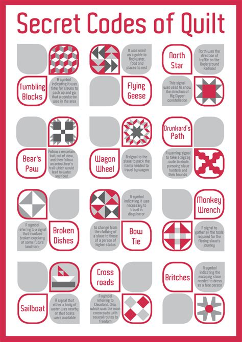 Quilt Pattern Meanings by Secret Codes Of Quilt Kokoro