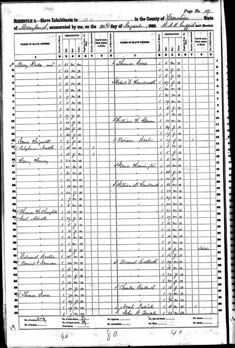 Sc Circuit Court Records William M Hardcastle Msa Sc 5496 51532