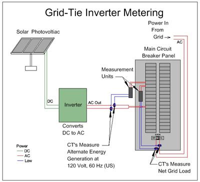 home solar panel wiring diagram get free image about