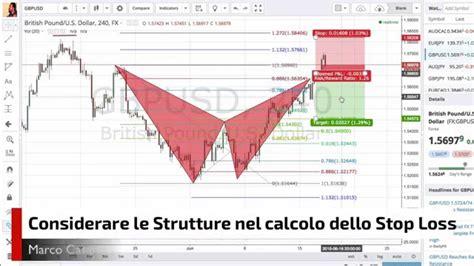 youtube pattern armonici trading su pattern armonici gestire la posizione durante