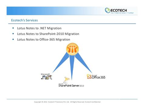 lotus notes to exchange migration lotus notes to sharepoint migration
