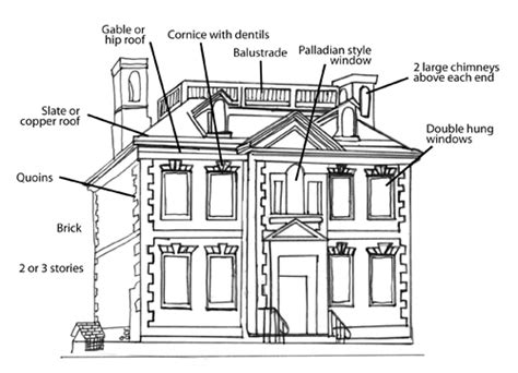 20 georgian architectural features ideas house plans 27115 some like it georgian apropos conservatories