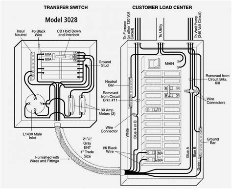 5500 generac manual transfer switch diagram new wiring