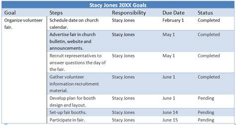 yearly goal setting template for managers calendar