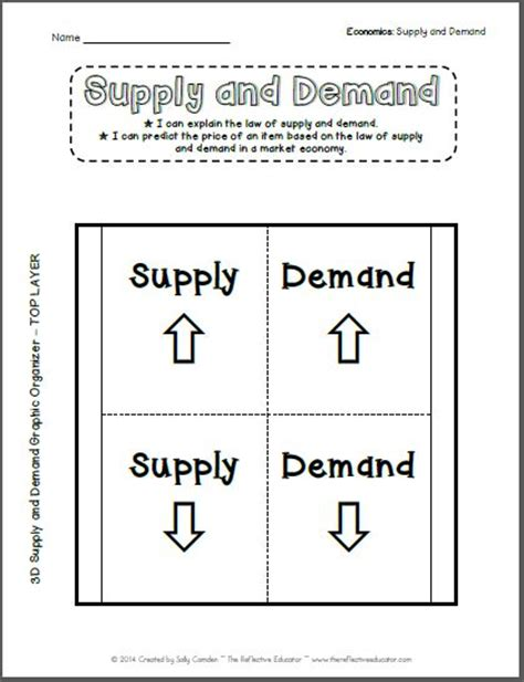 Economics Worksheets For 3rd Grade by Worksheet Supply And Demand Worksheet Caytailoc Free