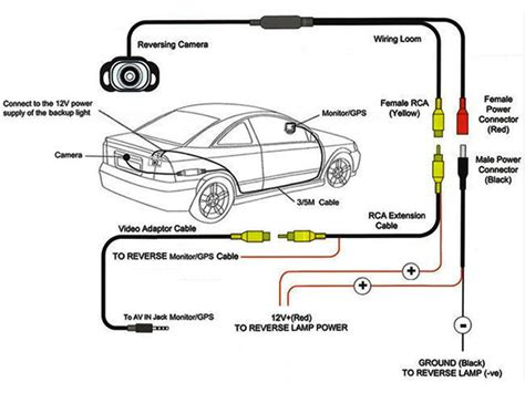 rear view camera diy car blog