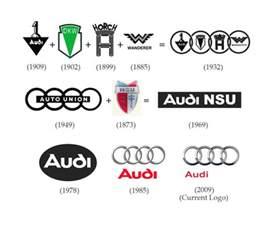 audi logo design history and evolution