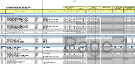 manufacturing feasibility study template feasibility studies pet terra systems