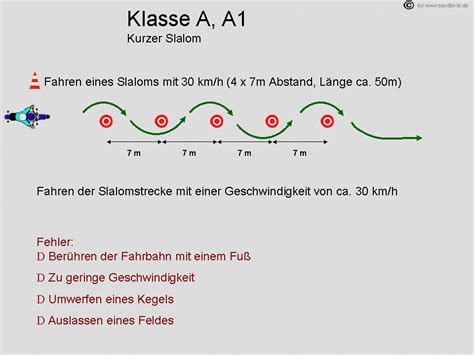 Grundfahraufgaben Motorrad A2 by Klassen Fahrschule Seydler