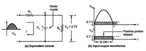 cut in voltage of silicon diode cut in voltage of silicon diode 28 images diode characteristic curve effect of cut in