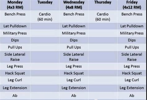 weight loss workout routine workout plan