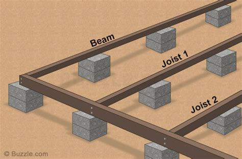 Pier And Beam Floor Plans by How To Construct A Pier And Beam Foundation