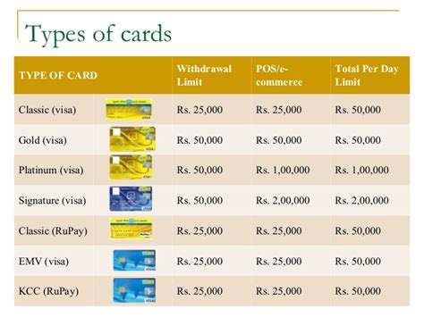 Visa Gift Card For International Online Purchases - crcards and dbcards
